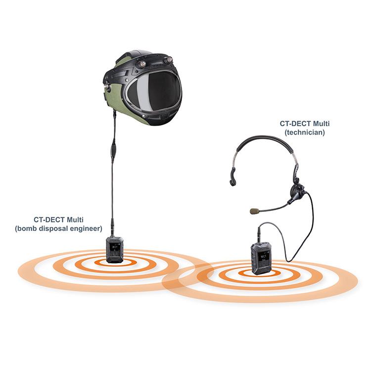 Système radio CT-DECT Multi